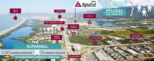RJ Imóveis   Alpha Mall, Lojas, Quiosques e Salas Comerciais à Venda em Alphaville, Barra da Tijuca, Zona Oeste - RJ